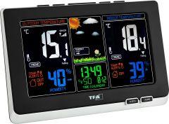 Termomeeter/ilmajaam