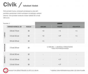 Keerdtrepp Arke Fontanot Civik valge Ø120 cm